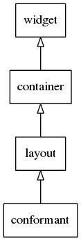 Container Conformant Tree